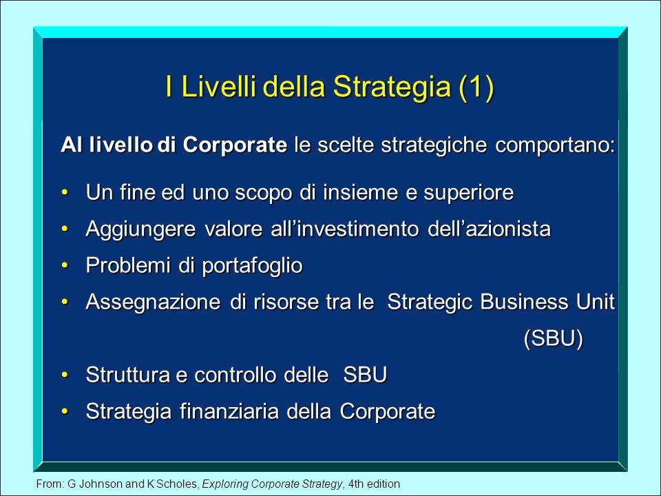 I Livelli della Strategia (1)