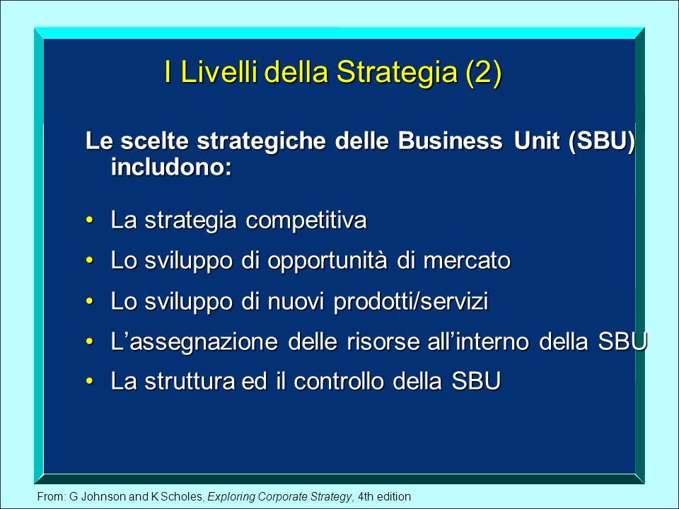 I Livelli della Strategia (2)