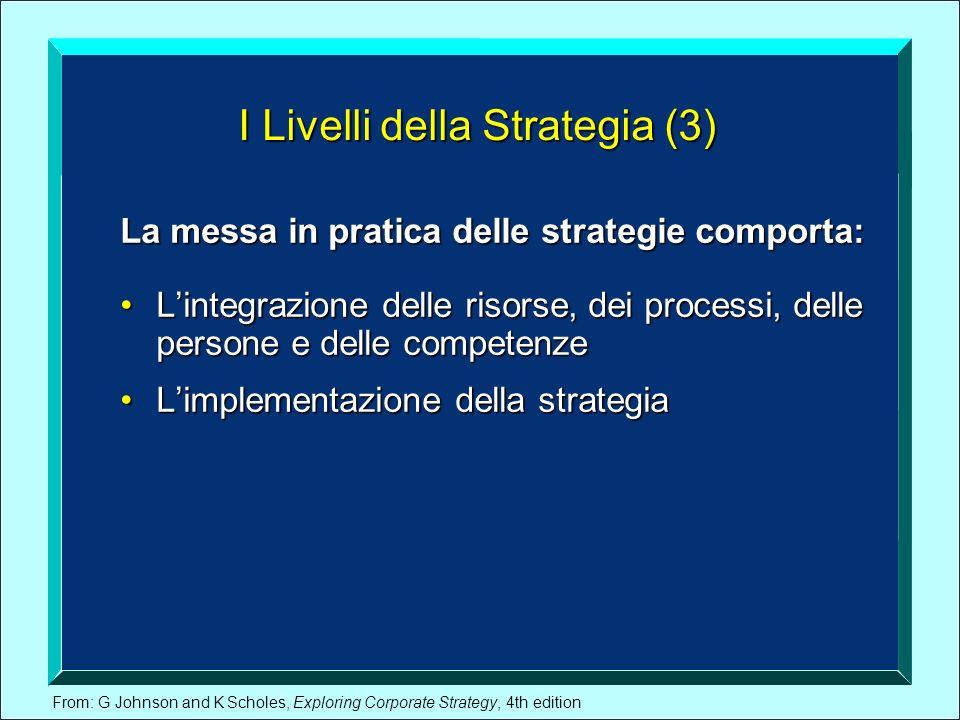 I Livelli della Strategia (3)