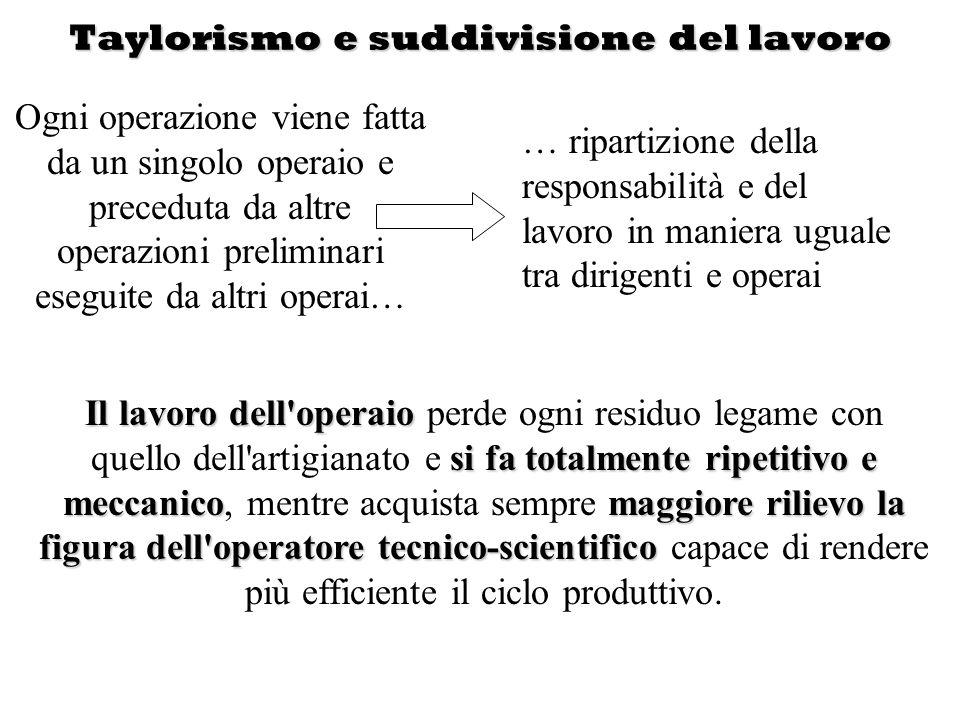 Taylorismo e suddivisione del lavoro