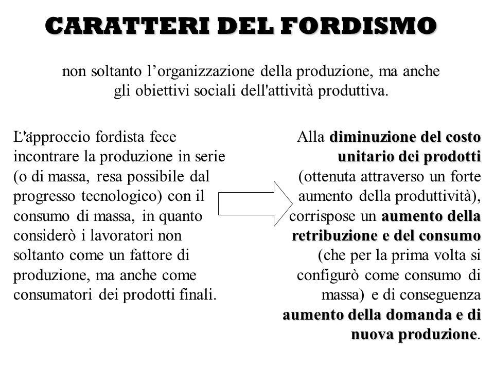 CARATTERI DEL FORDISMO