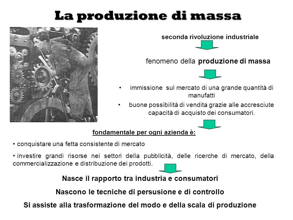 La produzione di massa fenomeno della produzione di massa