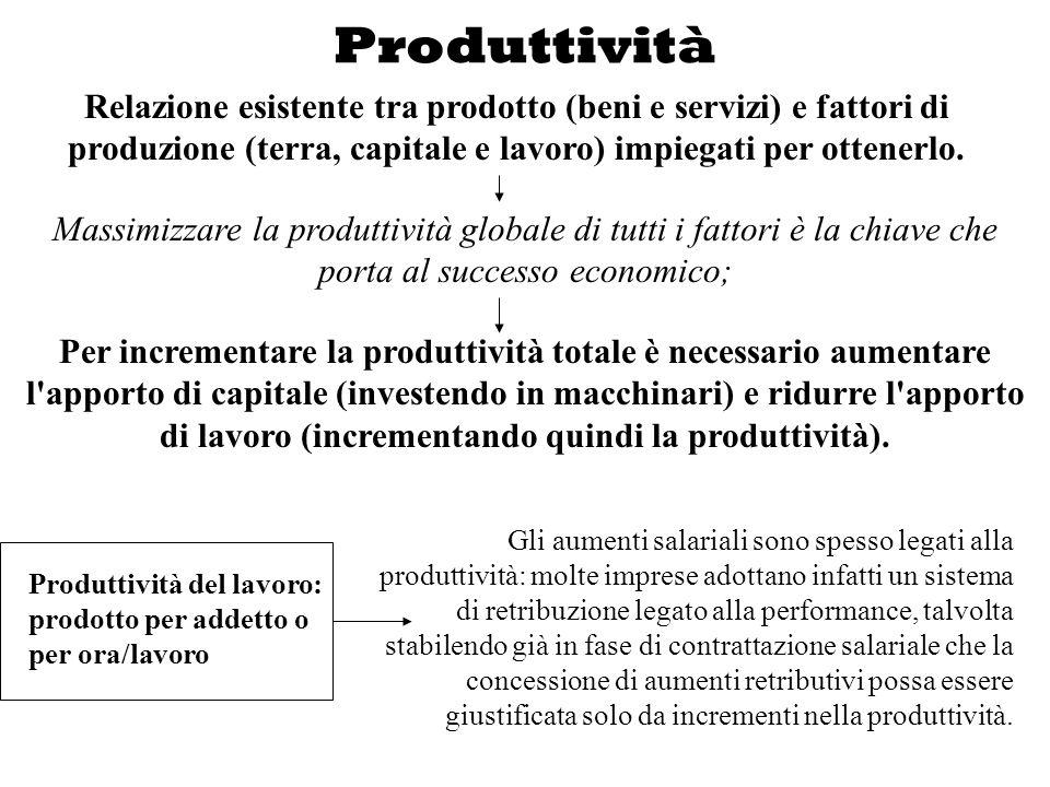 Produttività Relazione esistente tra prodotto (beni e servizi) e fattori di produzione (terra, capitale e lavoro) impiegati per ottenerlo.