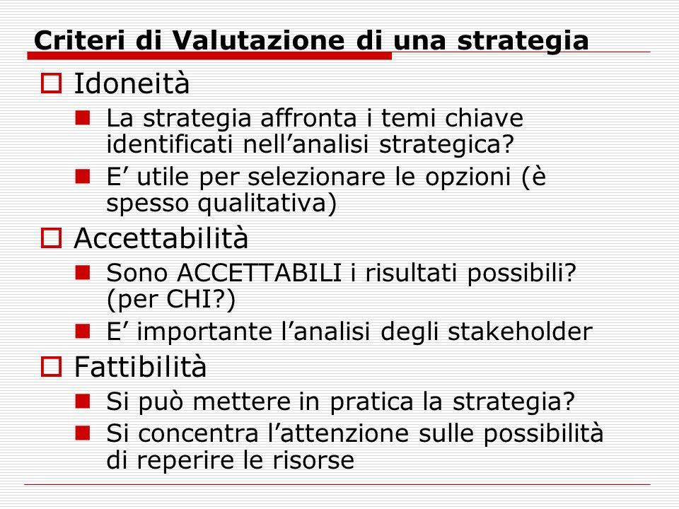 Criteri di Valutazione di una strategia
