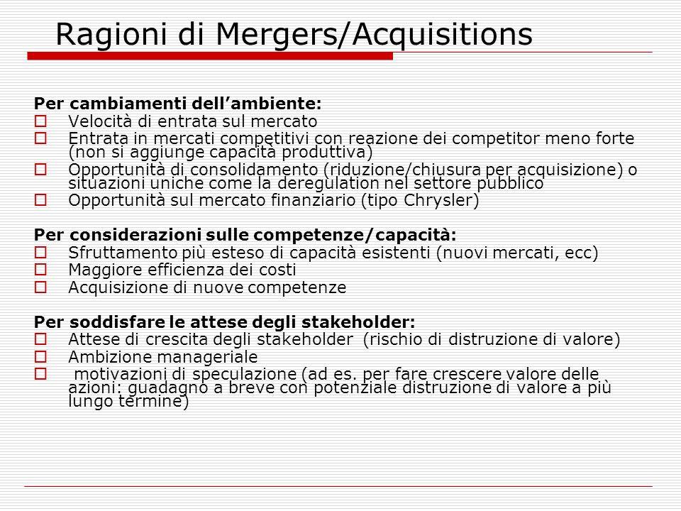 Ragioni di Mergers/Acquisitions