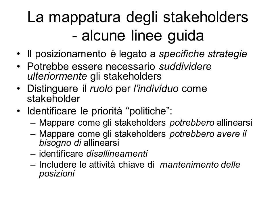 La mappatura degli stakeholders - alcune linee guida