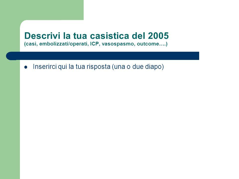 Descrivi la tua casistica del 2005 (casi, embolizzati/operati, ICP, vasospasmo, outcome….)