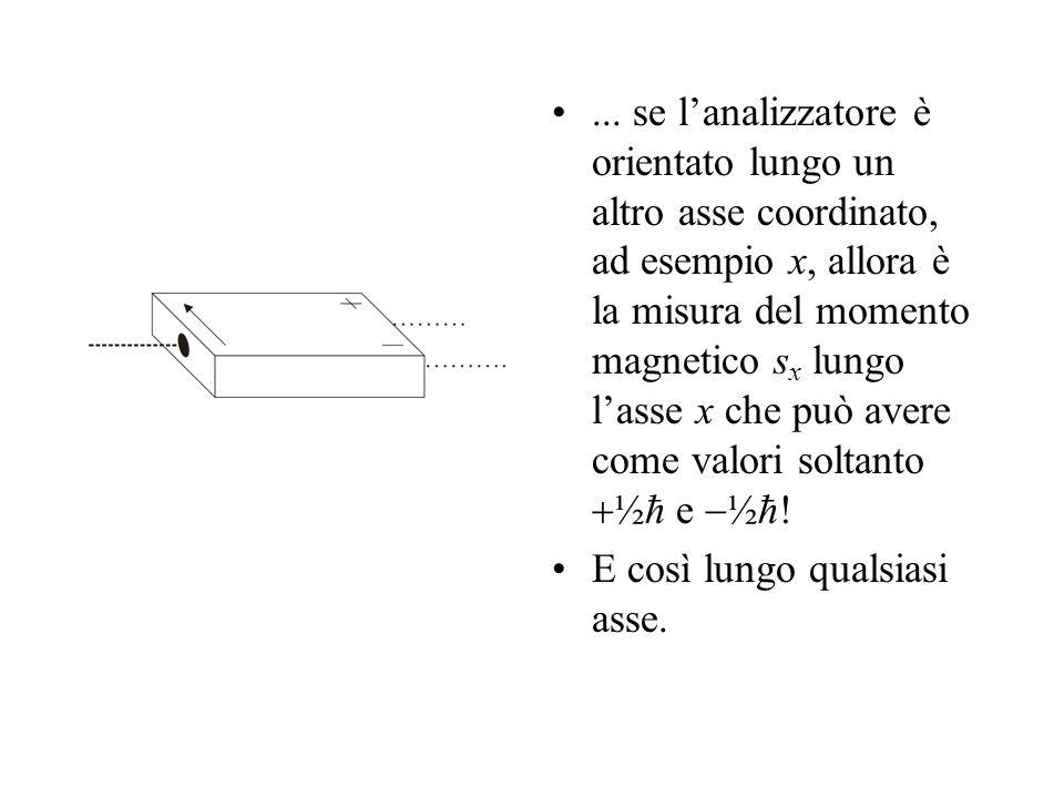 ... se l'analizzatore è orientato lungo un altro asse coordinato, ad esempio x, allora è la misura del momento magnetico sx lungo l'asse x che può avere come valori soltanto +½ħ e ½ħ!