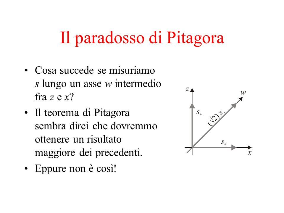 Il paradosso di Pitagora