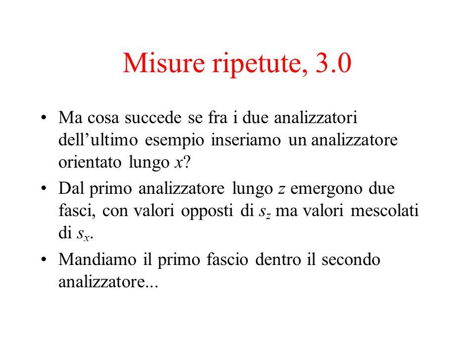 Misure ripetute, 3.0 Ma cosa succede se fra i due analizzatori dell'ultimo esempio inseriamo un analizzatore orientato lungo x