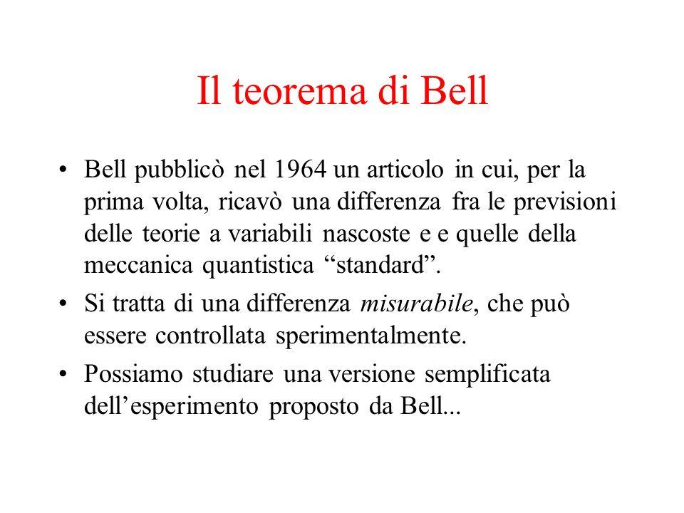 Il teorema di Bell