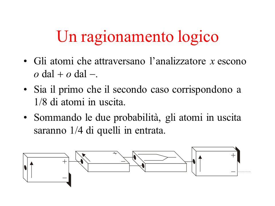 Un ragionamento logico