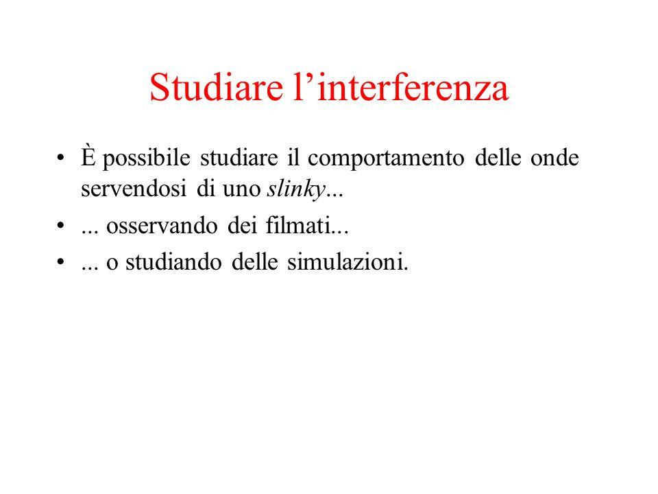 Studiare l'interferenza
