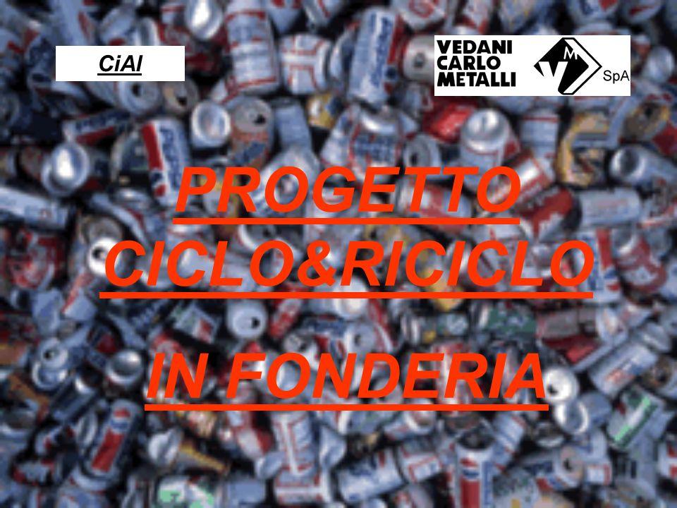 PROGETTO CICLO&RICICLO