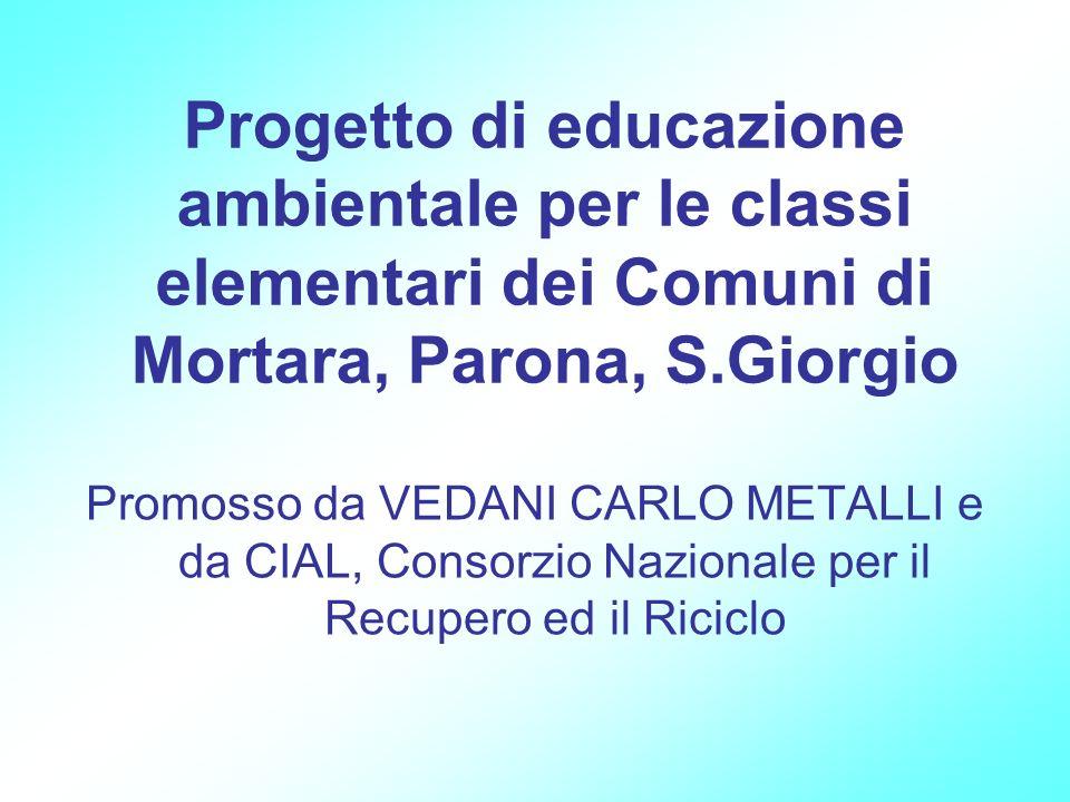 Progetto di educazione ambientale per le classi elementari dei Comuni di Mortara, Parona, S.Giorgio