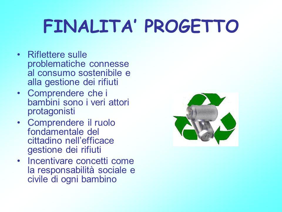 FINALITA' PROGETTO Riflettere sulle problematiche connesse al consumo sostenibile e alla gestione dei rifiuti.