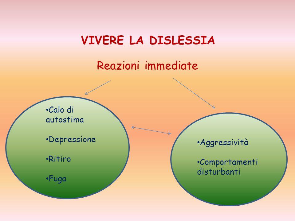 VIVERE LA DISLESSIA Reazioni immediate Calo di autostima Depressione