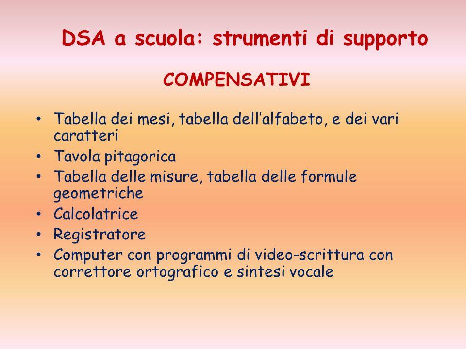 DSA a scuola: strumenti di supporto