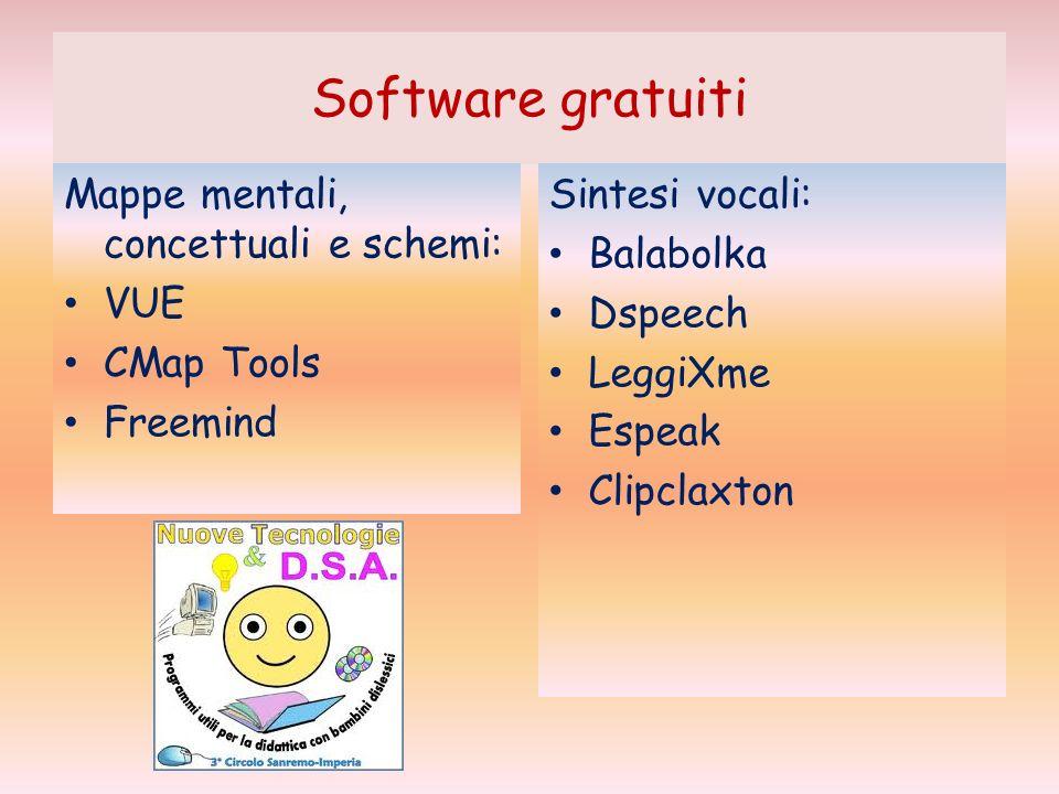 Software gratuiti Mappe mentali, concettuali e schemi: VUE CMap Tools