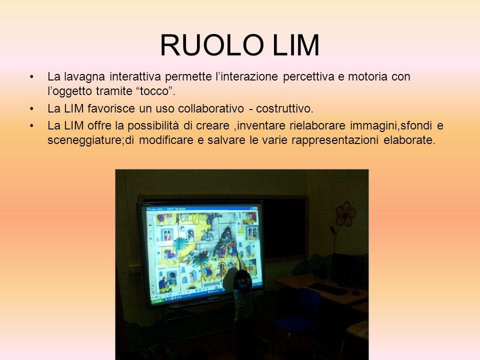 RUOLO LIM La lavagna interattiva permette l'interazione percettiva e motoria con l'oggetto tramite tocco .