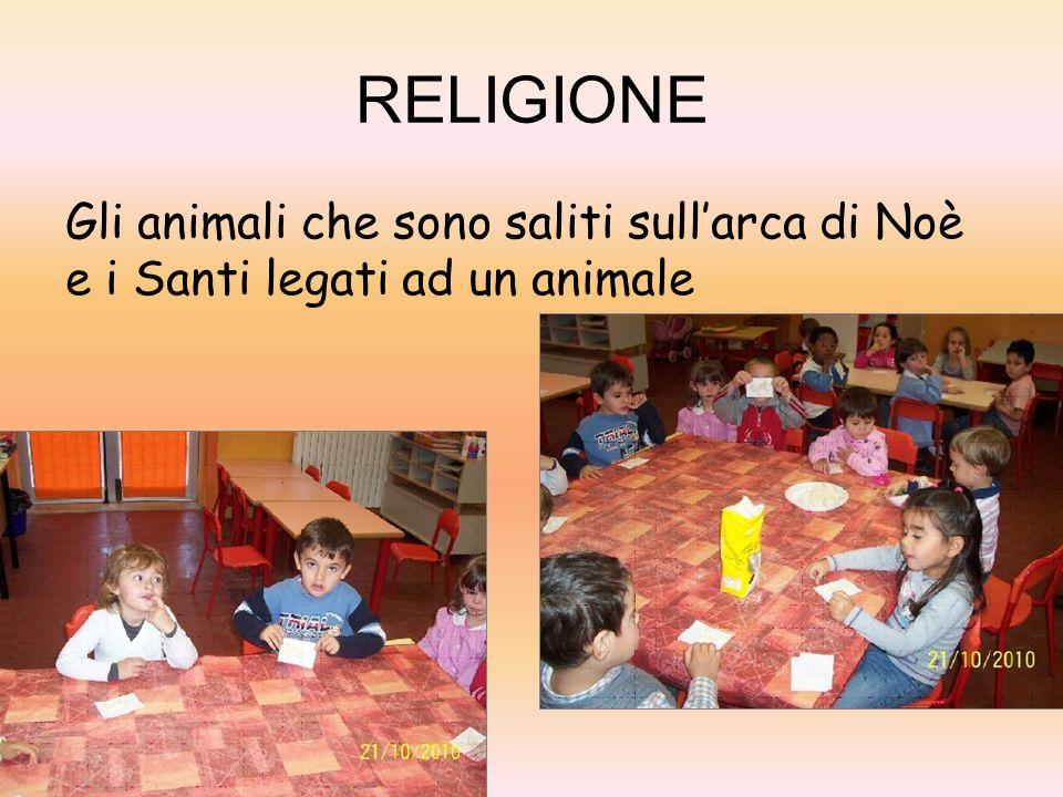 RELIGIONE Gli animali che sono saliti sull'arca di Noè e i Santi legati ad un animale