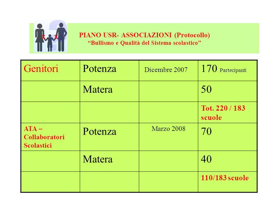 Genitori Potenza Dicembre 2007 170 Partecipanti Matera 50 70 40