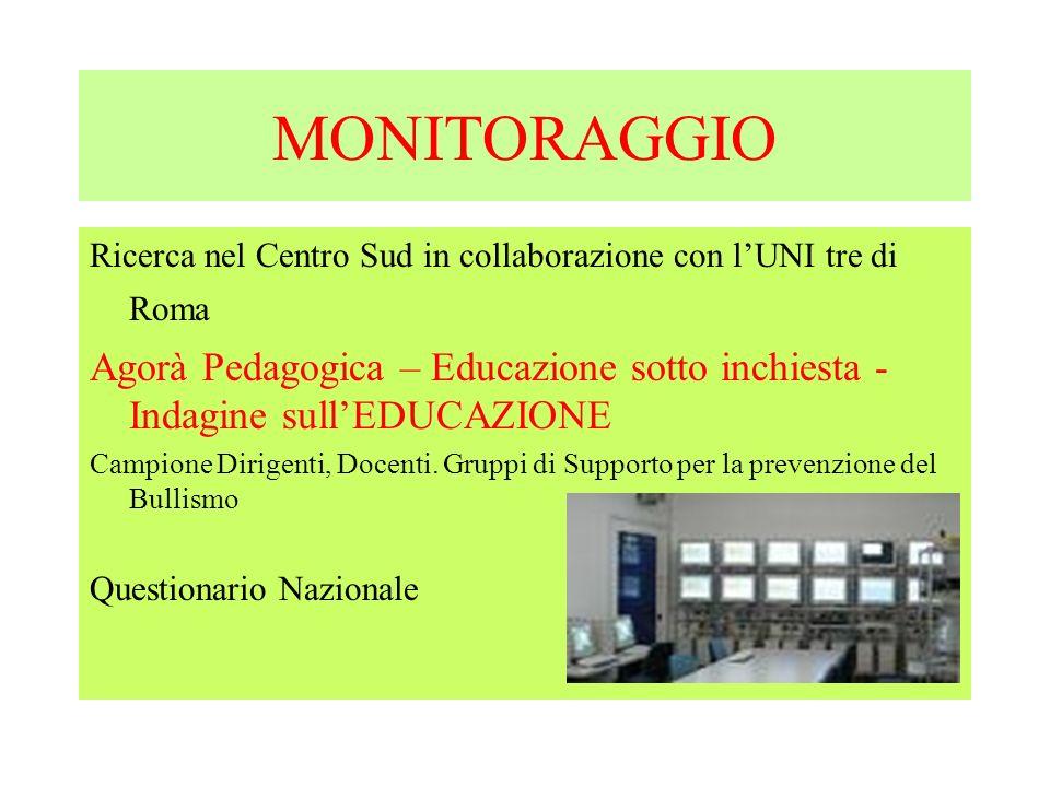 MONITORAGGIO Ricerca nel Centro Sud in collaborazione con l'UNI tre di Roma. Agorà Pedagogica – Educazione sotto inchiesta -Indagine sull'EDUCAZIONE.