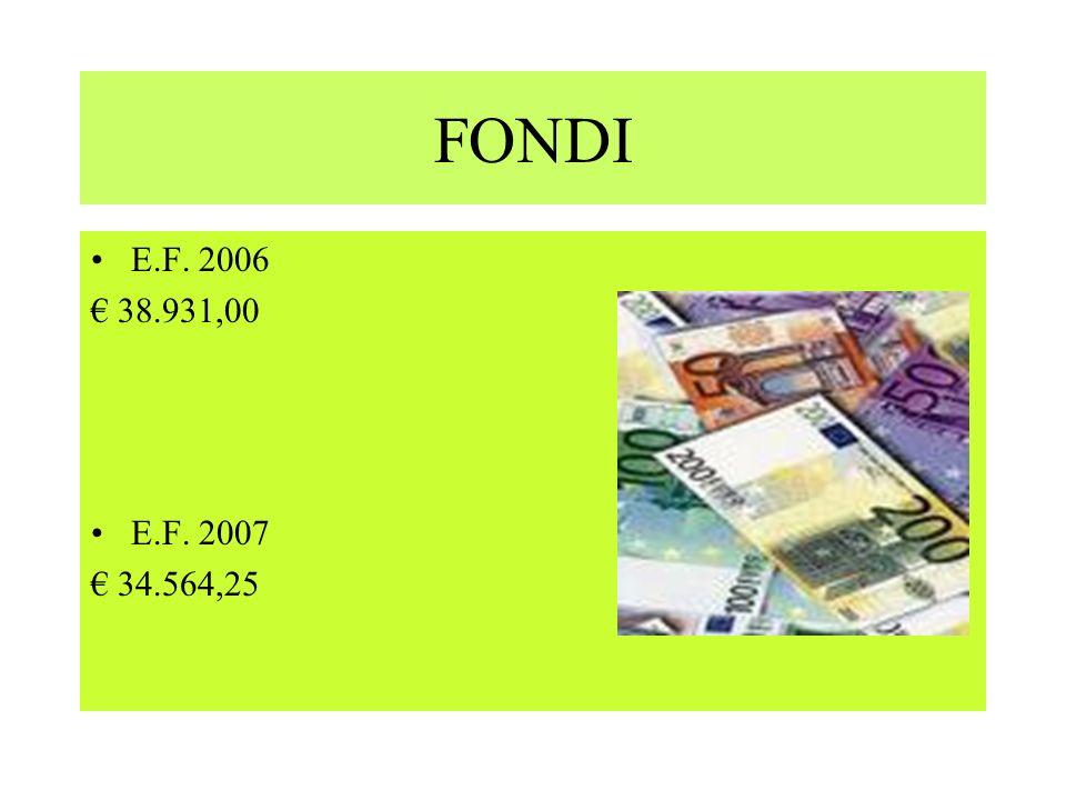 FONDI E.F. 2006 € 38.931,00 E.F. 2007 € 34.564,25