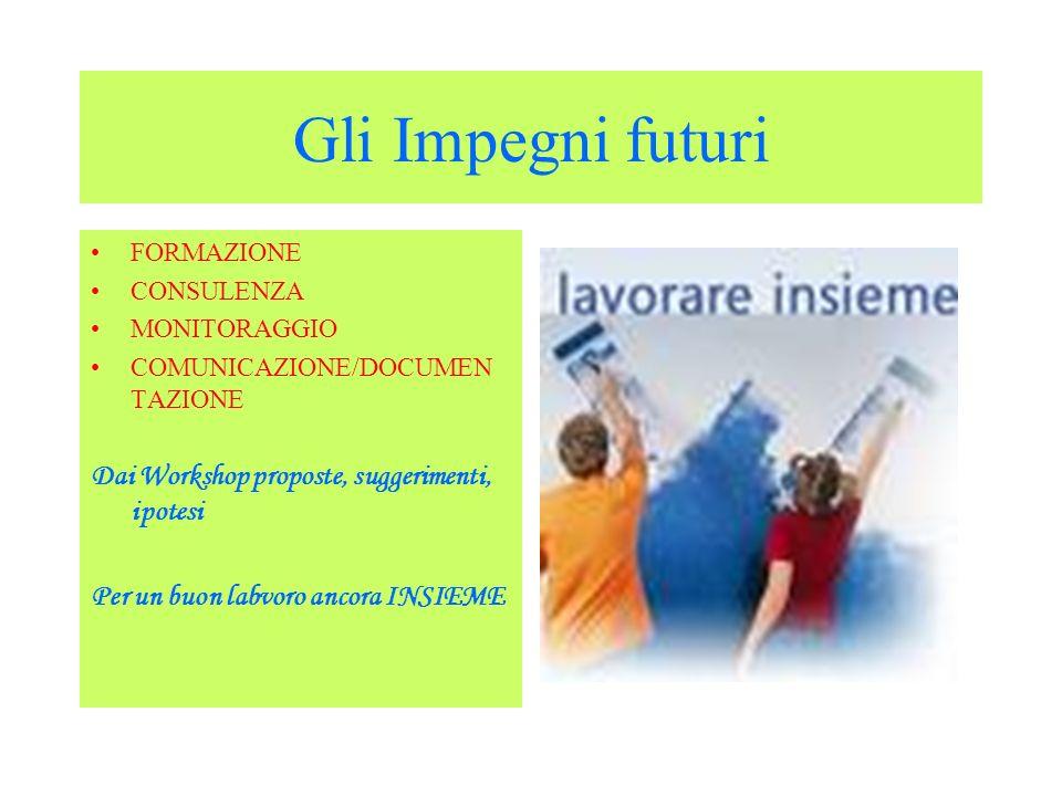 Gli Impegni futuri Dai Workshop proposte, suggerimenti, ipotesi
