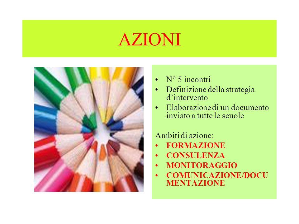 AZIONI N° 5 incontri Definizione della strategia d'intervento
