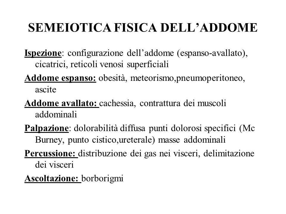 SEMEIOTICA FISICA DELL'ADDOME