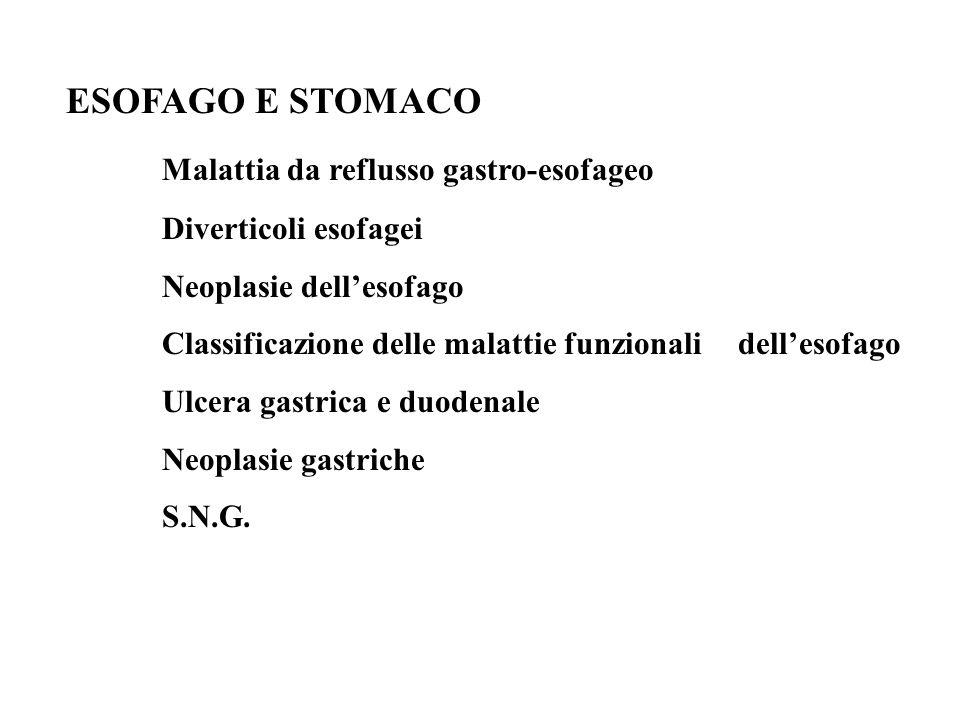 Malattia da reflusso gastro-esofageo