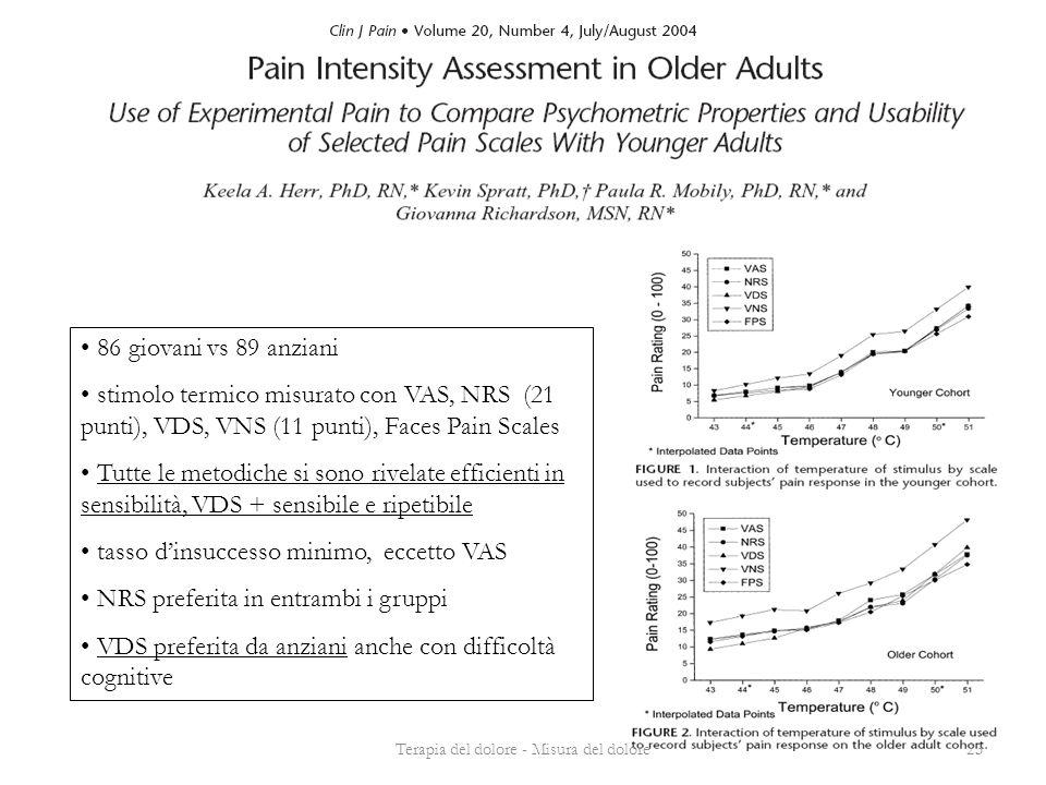 Terapia del dolore - Misura del dolore