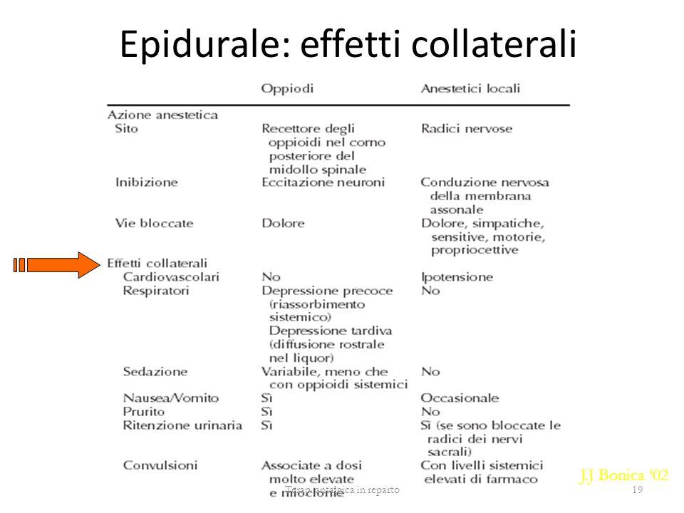 Epidurale: effetti collaterali