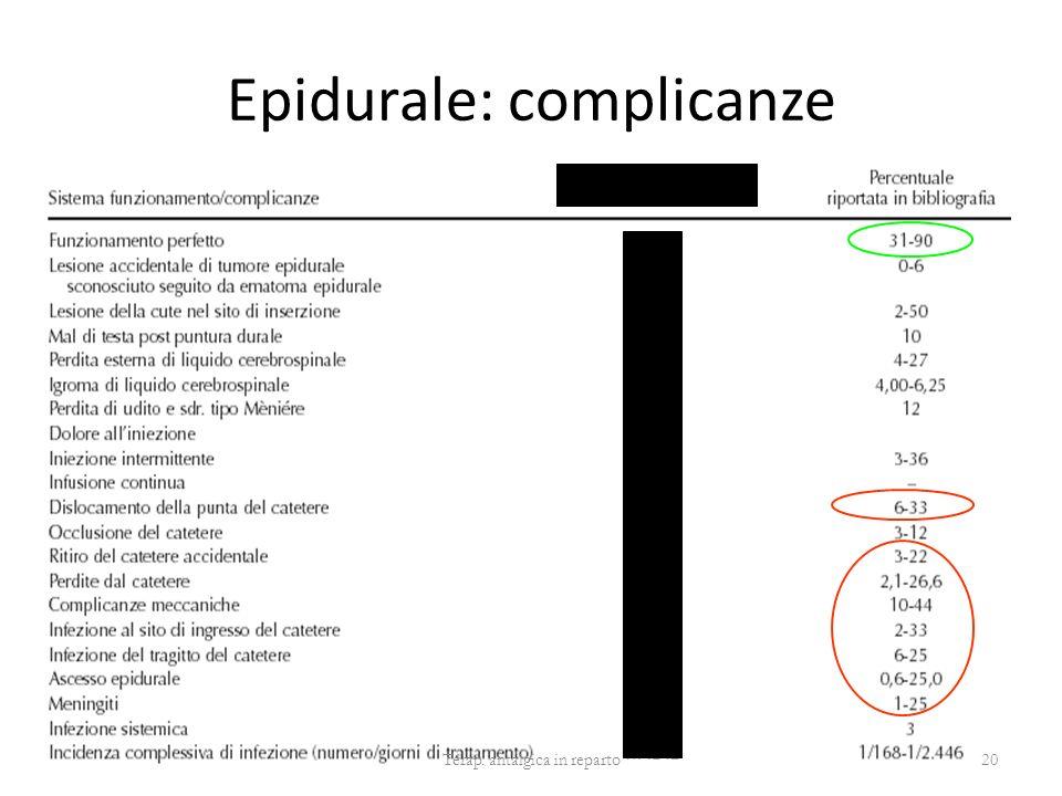 Epidurale: complicanze