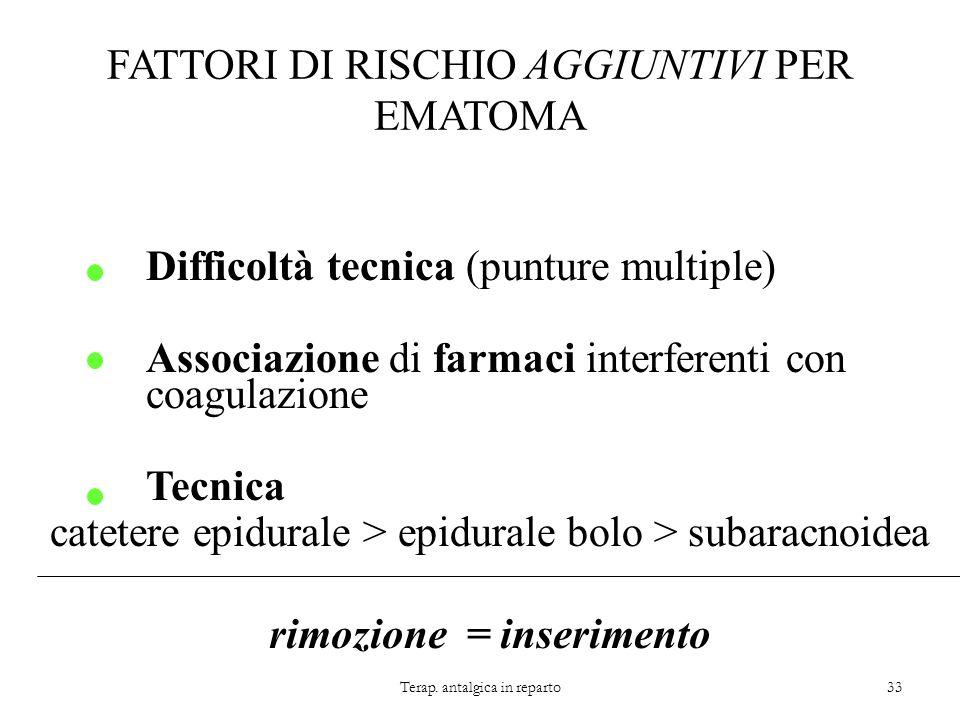 FATTORI DI RISCHIO AGGIUNTIVI PER EMATOMA