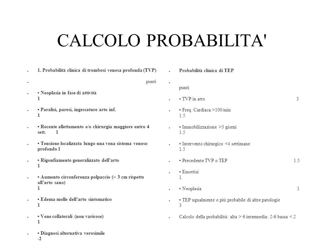 CALCOLO PROBABILITA 1. Probabilità clinica di trombosi venosa profonda (TVP) punti.