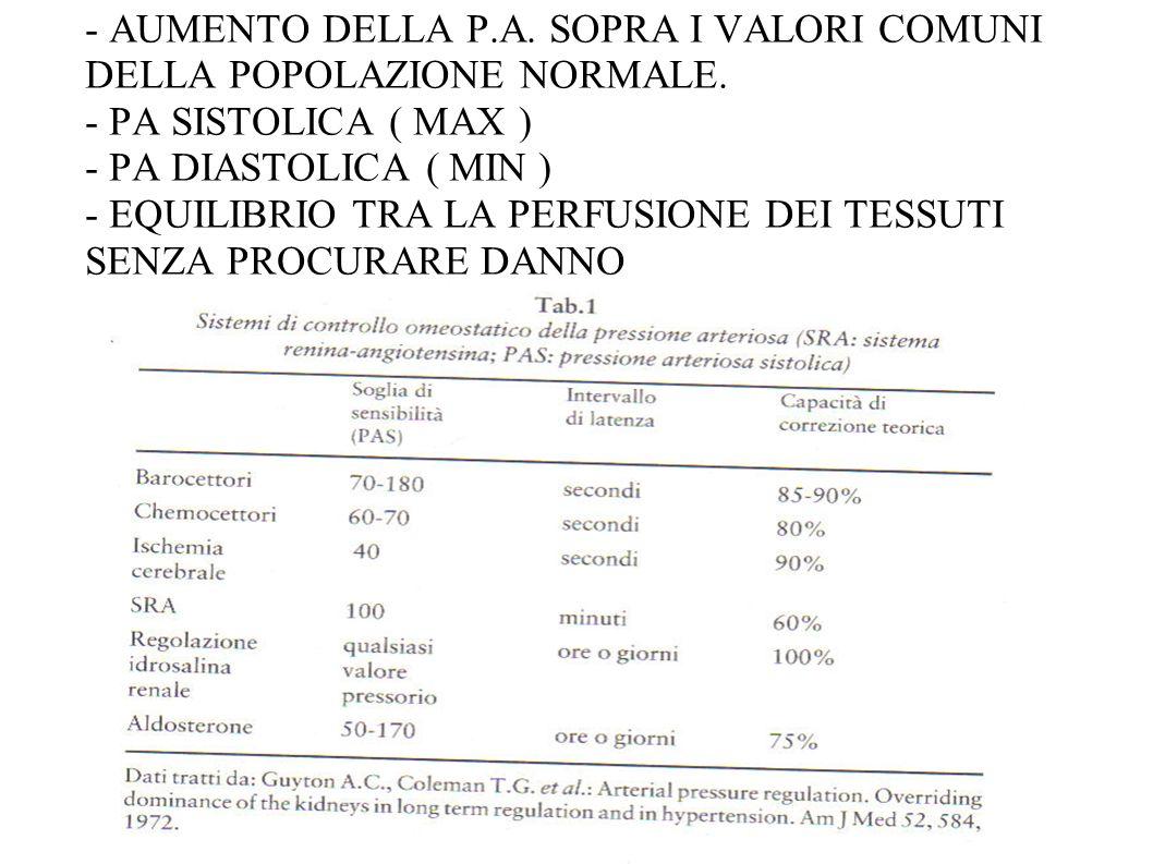 - AUMENTO DELLA P. A. SOPRA I VALORI COMUNI DELLA POPOLAZIONE NORMALE
