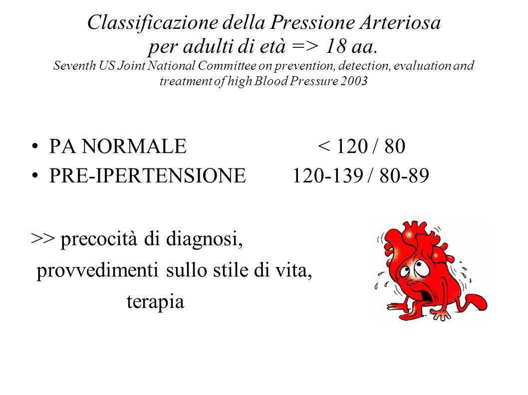 Classificazione della Pressione Arteriosa per adulti di età => 18 aa. Seventh US Joint National Committee on prevention, detection, evaluation and treatment of high Blood Pressure 2003