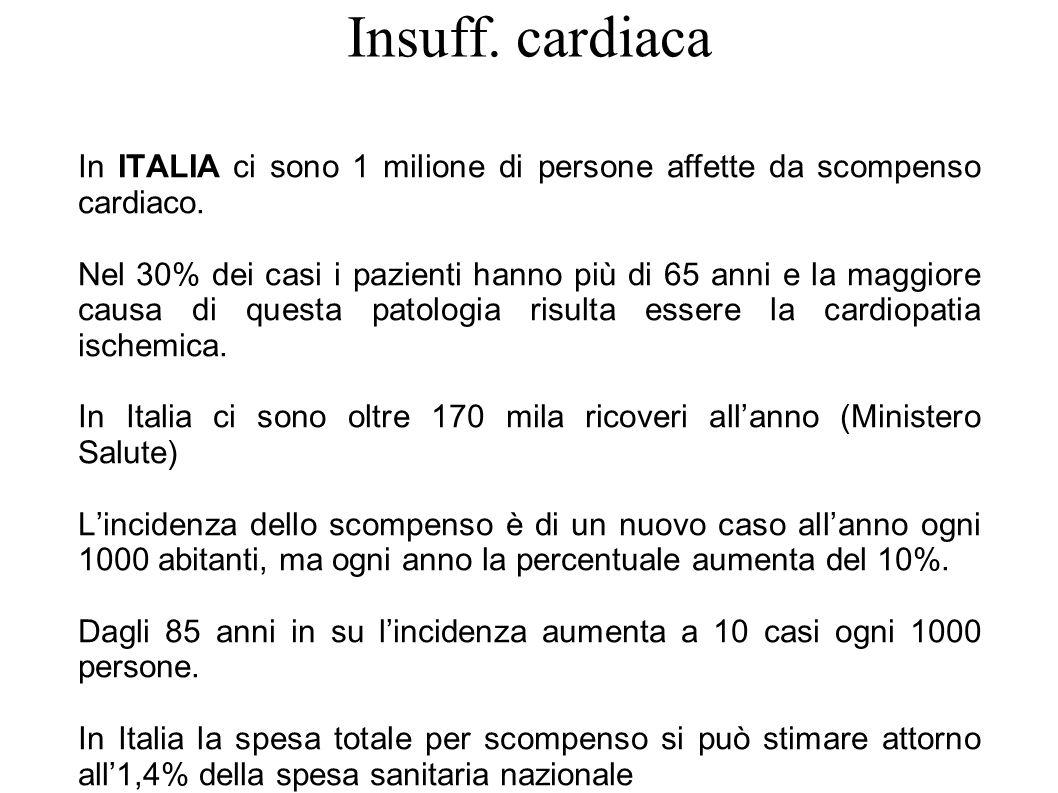 Insuff. cardiaca In ITALIA ci sono 1 milione di persone affette da scompenso cardiaco.