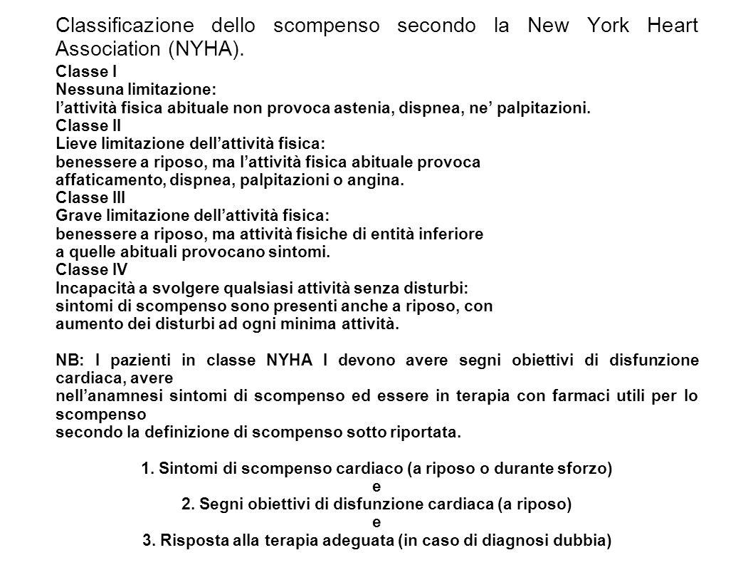 Classificazione dello scompenso secondo la New York Heart Association (NYHA).