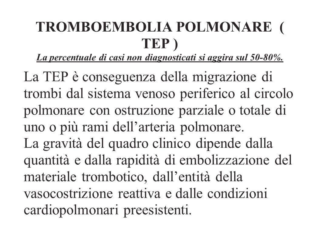 TROMBOEMBOLIA POLMONARE ( TEP ) La percentuale di casi non diagnosticati si aggira sul 50-80%.