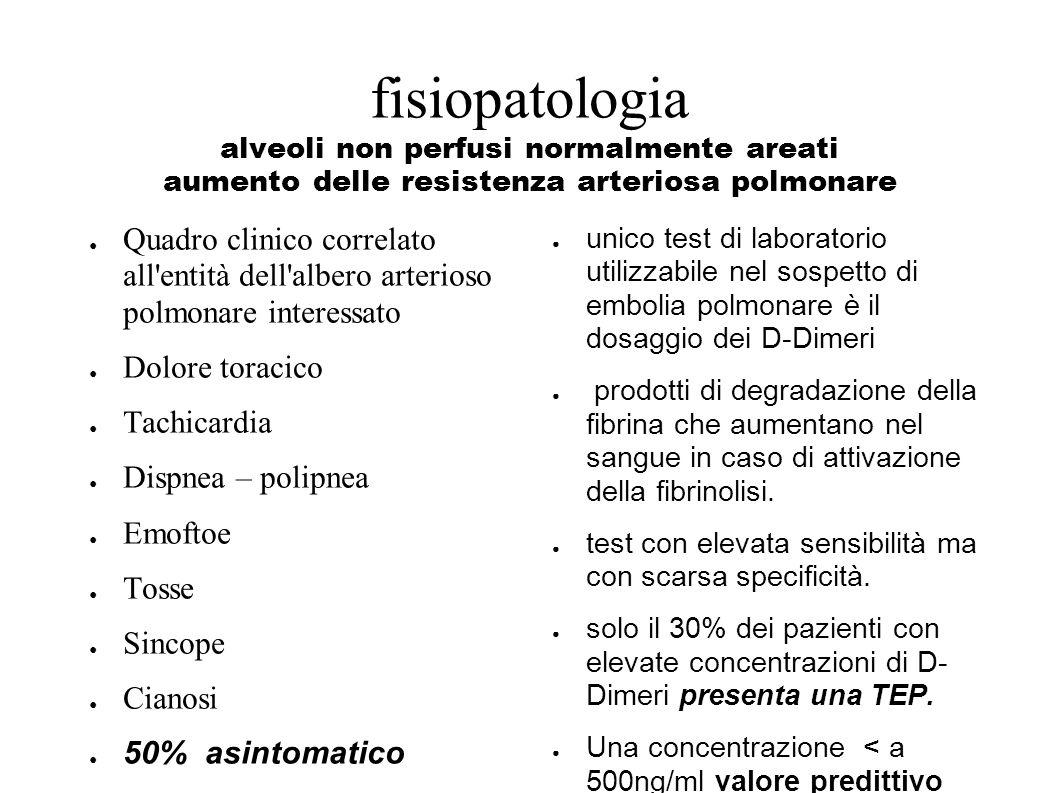 fisiopatologia alveoli non perfusi normalmente areati aumento delle resistenza arteriosa polmonare