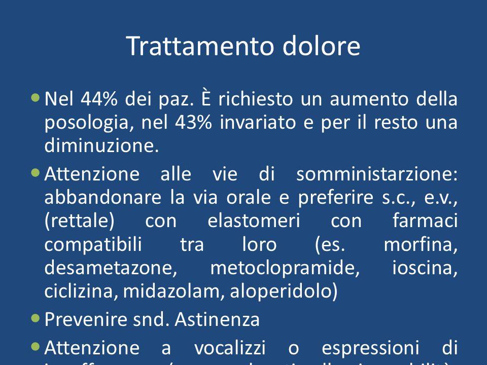 Trattamento dolore Nel 44% dei paz. È richiesto un aumento della posologia, nel 43% invariato e per il resto una diminuzione.