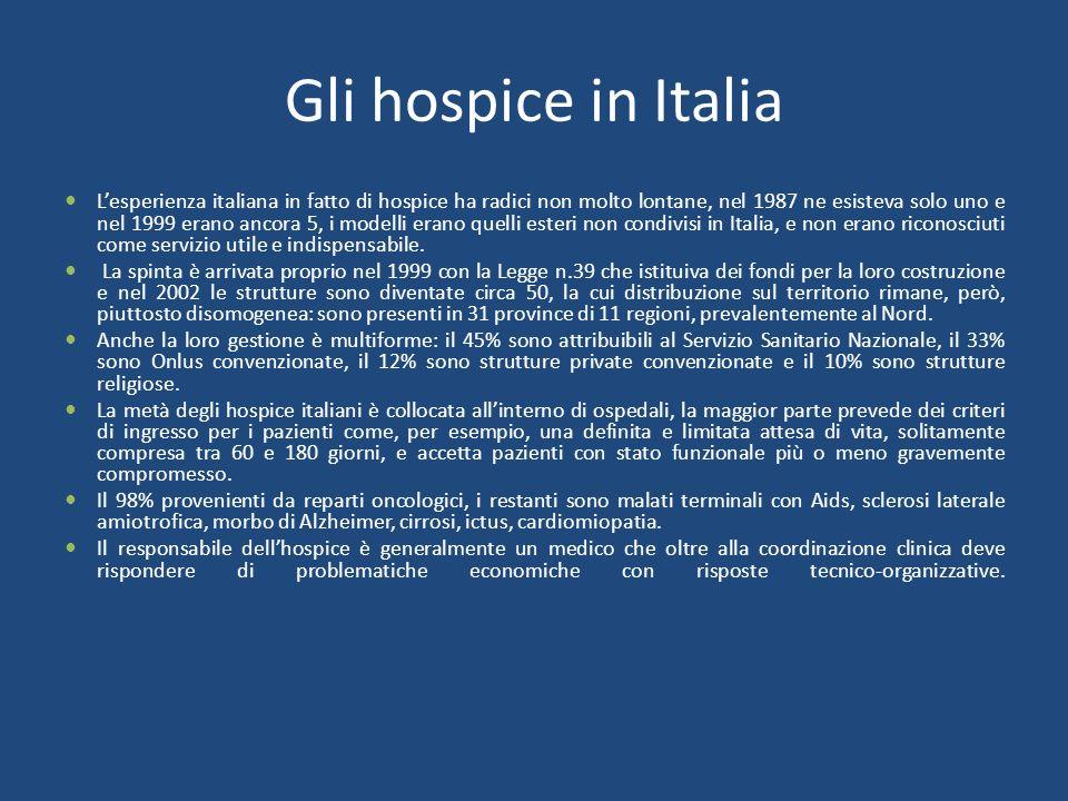 Gli hospice in Italia
