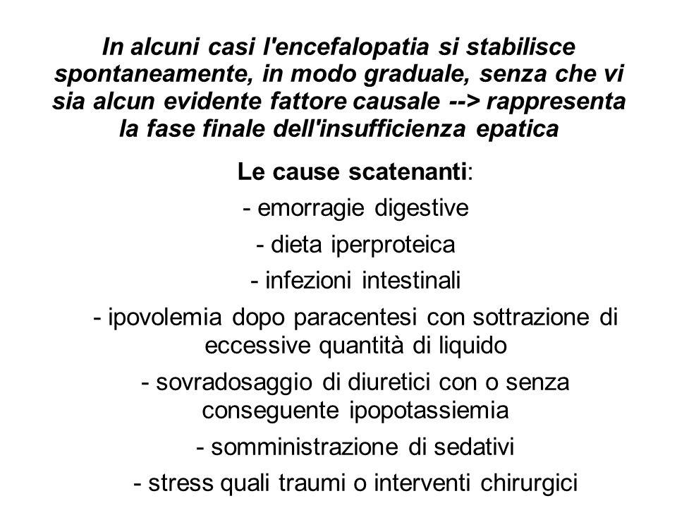 - infezioni intestinali