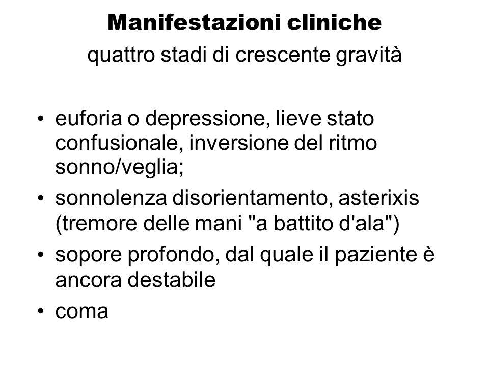 Manifestazioni cliniche quattro stadi di crescente gravità
