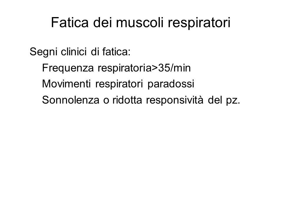 Fatica dei muscoli respiratori
