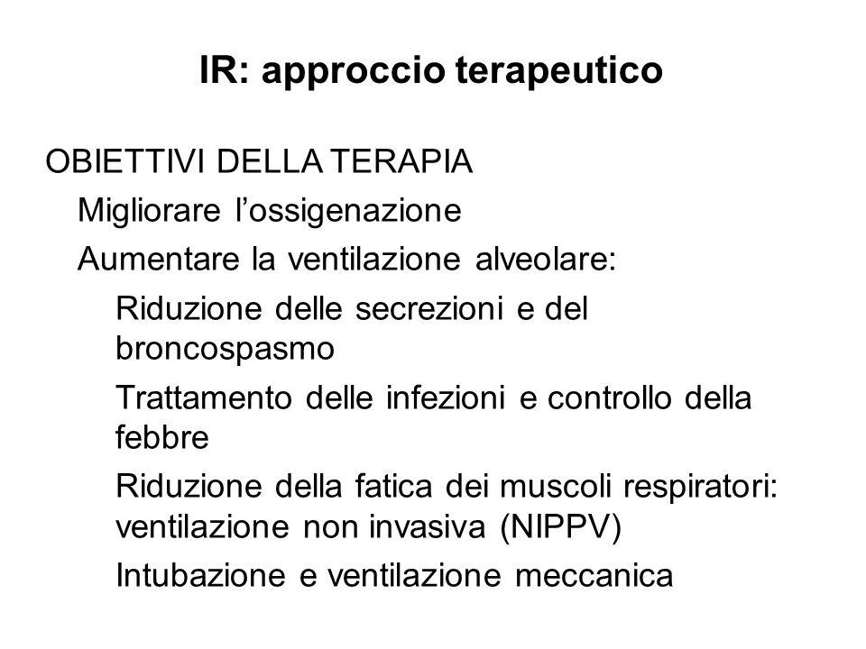 IR: approccio terapeutico
