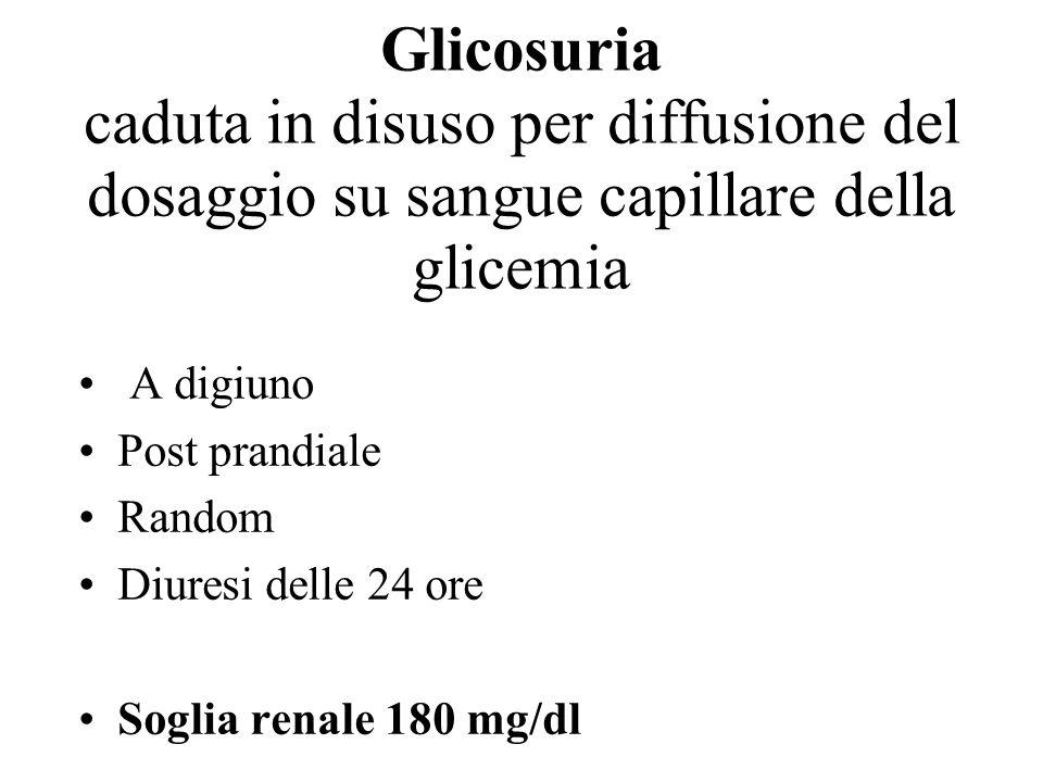 Glicosuria caduta in disuso per diffusione del dosaggio su sangue capillare della glicemia